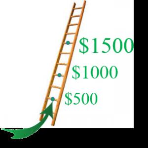 Cash Ladder