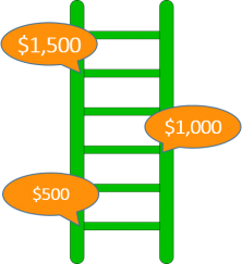 Break the Debt Cycle Start an Emergency Fund – The Cash Ladder Concept